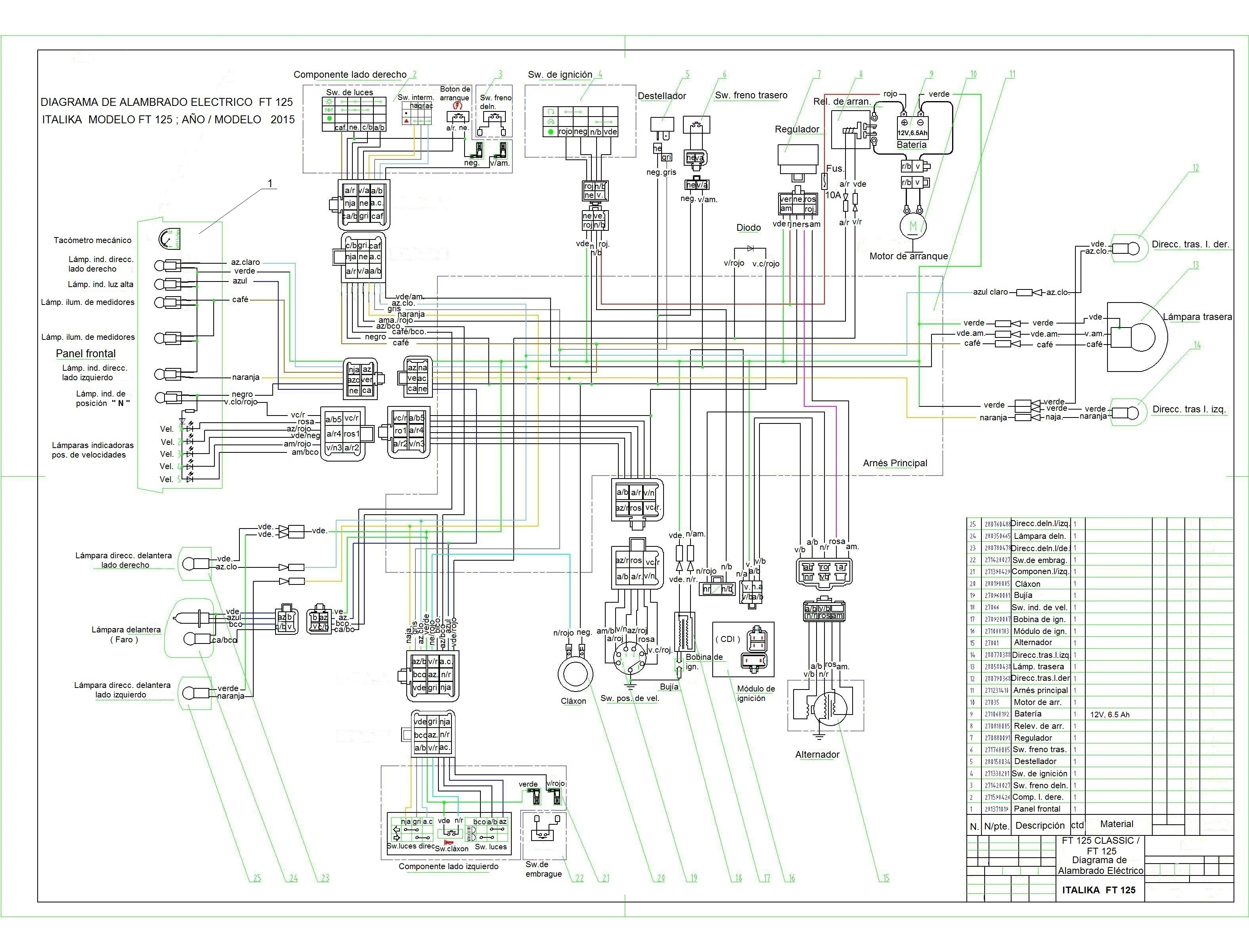 diagrama electrico de la italika ft125